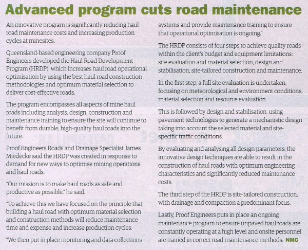Advanced program cuts road maintenance